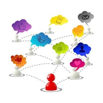 Social Media Marketing - relevante Inhalte für Zielgruppen